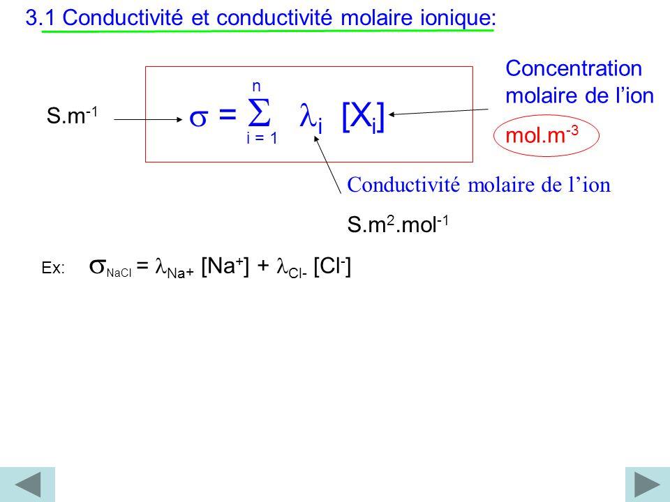 s = S li [Xi] 3.1 Conductivité et conductivité molaire ionique: